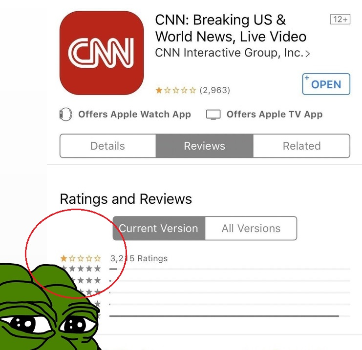 CNN App Rating
