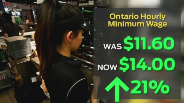 Canadian Province Ontario Raises Minimum Wage to $14/Hour